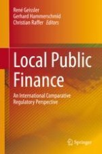 Introduction: The Relevance and Conceptualisation of Local Finance Regulatory Regimes