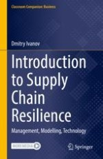 Supply Chain Risks, Disruptions, and Ripple Effect