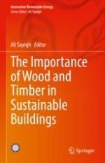 Bamboo: The Forgotten Versatile Materials