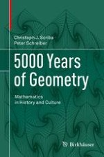 The beginnings of geometrical representations and calculations