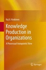 Processual Autopoietic Knowledge Production in Organizations