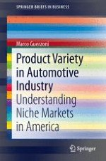 Variety in the Automobile Industry