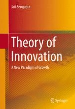 Theory of Innovation