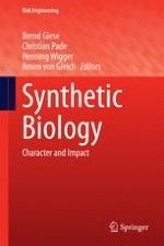 Synthetic Biology as Late-Modern Technology