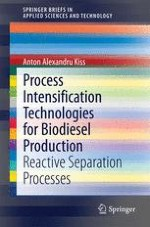 Process Intensification Technologies
