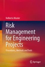 Principles and Elements of Risk Management – Data and Initial Conditions