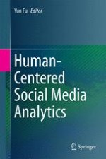 Bridging Human-Centered Social Media Content Across Web Domains
