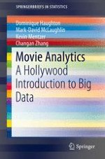 What Do We Know About Analyzing Movie Data?