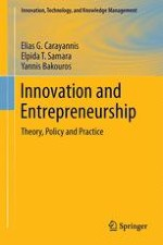 Introduction to Technological Innovation