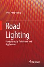 Purpose and Benefits of Road Lighting