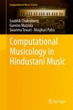 An Introduction to Indian Classical Music