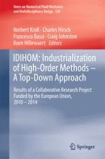 The IDIHOM Project - Objectives, Project Structure and Research Activities