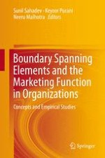 Managing Boundary Spanning Elements: An Introduction