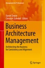 Introduction: Demystifying Business Architecture