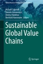 The Editors Review of Evidence and Perspectives on Sustainable Global Value Chains
