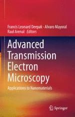 Aberration-Corrected Electron Microscopy of Nanoparticles