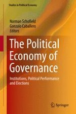 Demand for Wealth-Reducing Institutional Change: The Role of Ideas and Interests