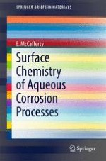 Acid-Base Properties of Surface Oxide Films