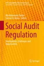 Social Audit: A Mess or Means in CSR Assessment?