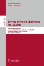 Tackling Exascale Software Challenges in Molecular Dynamics Simulations with GROMACS