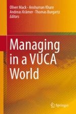 Perspectives on a VUCA World