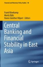 Introduction: Financial Stability in East Asia—A Tentative Assessment
