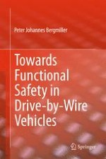 Vehicle Electronics: A Challenge for the Automotive Industry