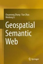 Geospatial Data Interoperability, Geography Markup Language (GML), Scalable Vector Graphics (SVG), and Geospatial Web Services