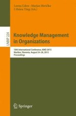 Knowledge Management in Organizations - A Bibliometric Analysis of Research Trends
