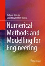 Modelling and Errors