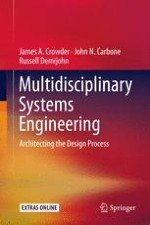 Introduction: Systems Engineering—Why?