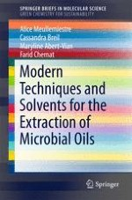 Microorganisms: Source of High Value Added Compounds