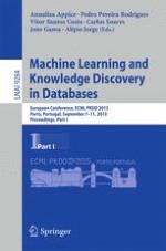 Data Split Strategiesfor Evolving Predictive Models