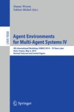 Agent Environments for Multi-agent Systems – A Research Roadmap