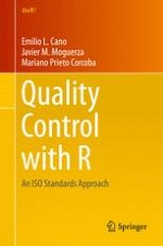 An Intuitive Introduction to Quality Control with R