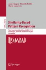 A Novel Data Representation Based on Dissimilarity Increments