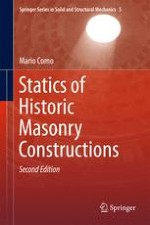 Masonry Strength and Deformability