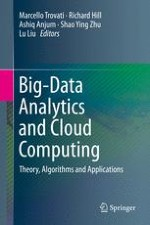 Data Quality Monitoring of Cloud Databases Based on Data Quality SLAs