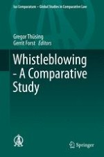 Whistleblowing Around the World: A Comparative Analysis of Whistleblowing in 23 Countries