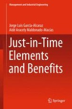 Concepts of Just-in-Time (JIT)