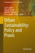Urban Sustainability: Perspectives on Change
