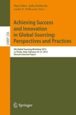 Software Sourcing Modes and Software Sourcing Gestalts