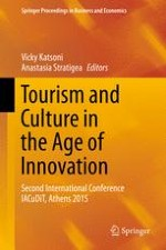 Interdisciplinary Integration of Heritage Studies and Sustainable Development