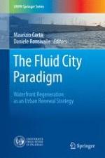 The Fluid City Paradigm: A Deeper Innovation