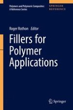 Particulate Fillers, Selection, and Use in Polymer Composites