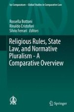 Religious Rules and Legal Pluralism: An Introduction
