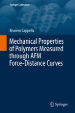 Physical Principles of Force–Distance Curves by Atomic Force Microscopy