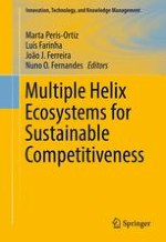 Introduction to Multiple Helix Ecosystems for Sustainable Competitiveness