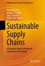 Sustainable Supply Chains: Introduction