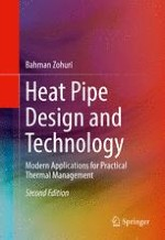 Basic Principles of Heat Pipes and History